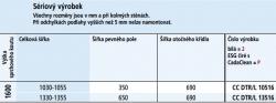 Kermi Otočné křídlo Cada XS DTR 10516 1030-1055/1600 stříbrná vys.lesk ESG čiré Clean Otočné křídlo spevným polem na vaně - upevnění vpravo (CCDTR10516VPK), fotografie 6/6