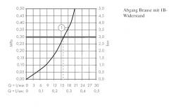 AXOR - Starck Páková sprchová baterie, chrom (10611000), fotografie 2/3