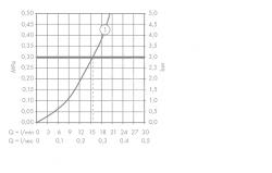 AXOR - Citterio M Sprchová termostatická baterie, chrom (34635000), fotografie 4/2