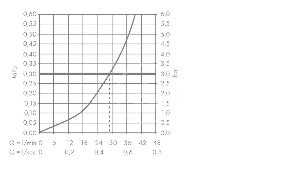 AXOR - Starck Páková sprchová baterie, chrom (10614000)
