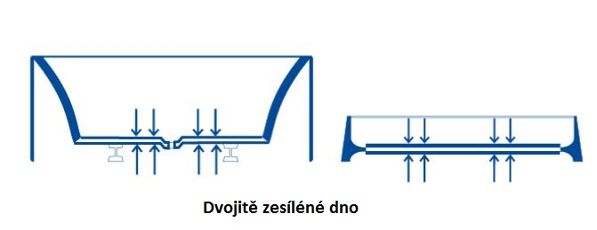 CERSANIT - VANA OCTAVIA 160X70 cm (S301-110), fotografie 12/9