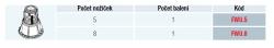 Sanswiss sada nožiček (sada=5ks) pro vaničky ILA a LIVADA   FWU.5 (FWU.5)